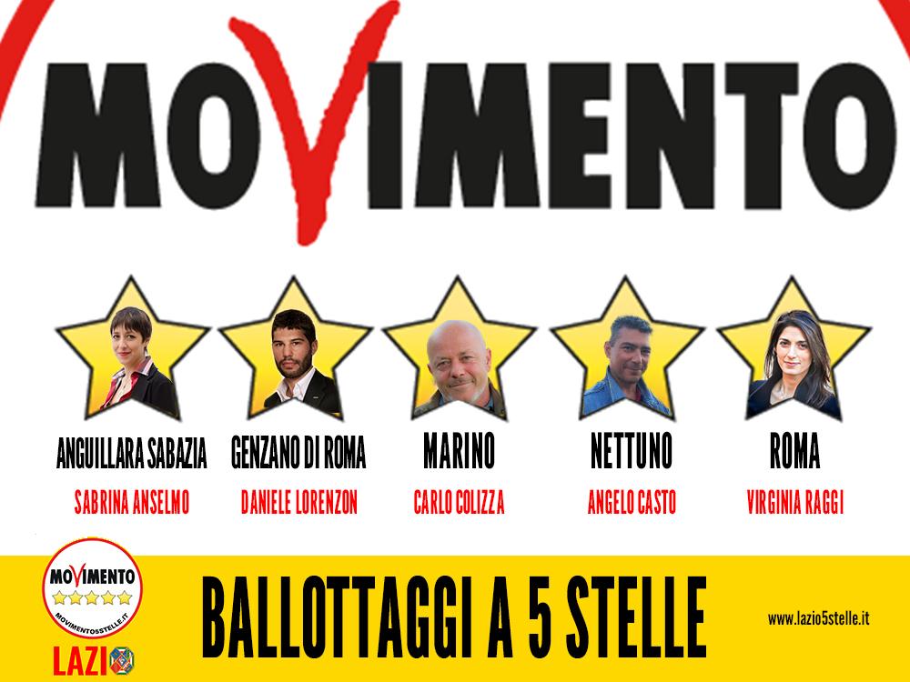 %-ballottaggi