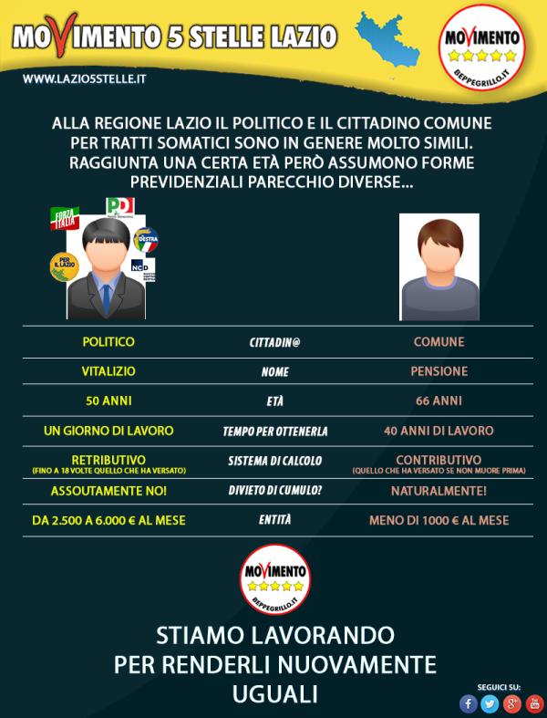 Le differenze fra il cittadino comune e quello politico